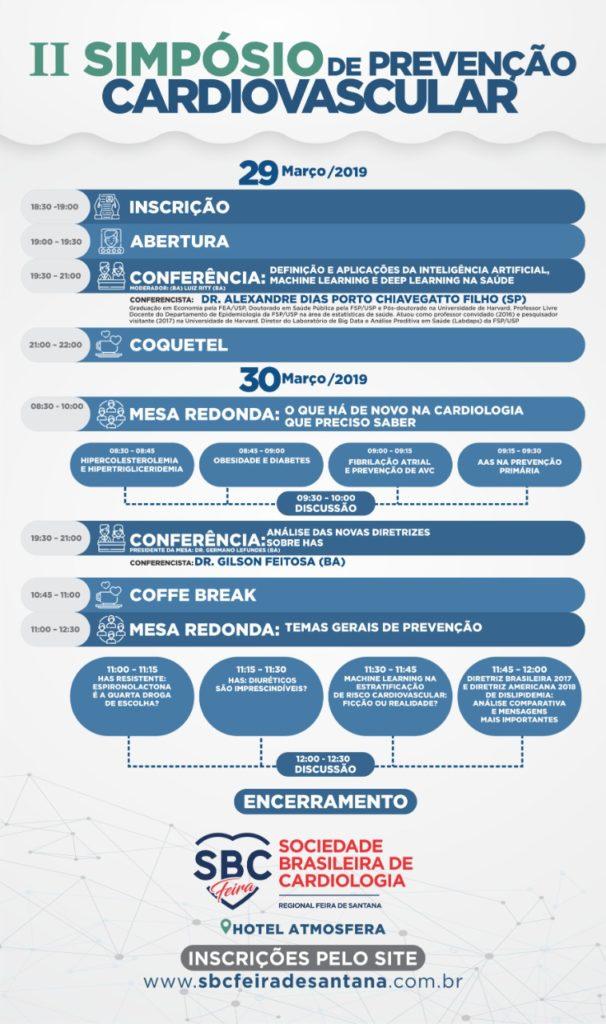 Programação Científica II Simpósio de Prevenção Cardiovascular